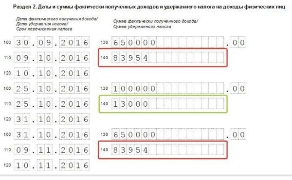 Даты и суммы налога
