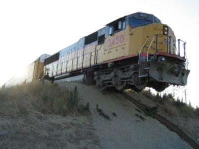 Статистика железнодорожных аварий