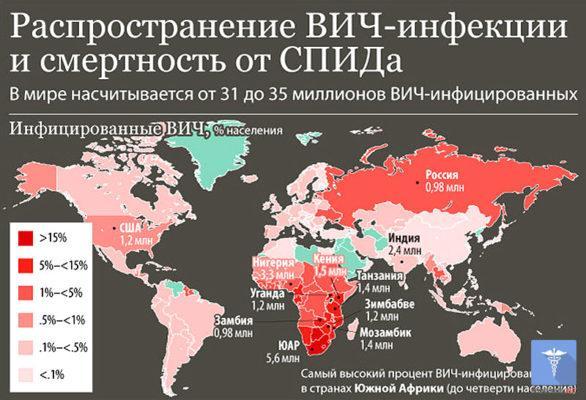Статистика больных СПИДом в мире