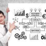 Как создать бизнес-план с нуля: пошаговое руководство