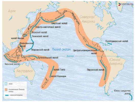 Тихоокеанский пояс