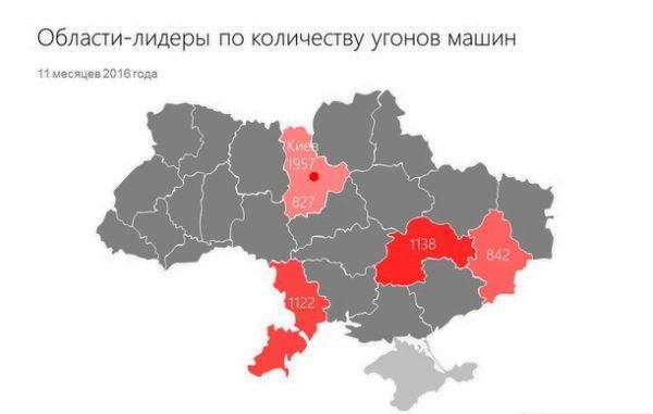 Статистика угонов автомобилей в Украине