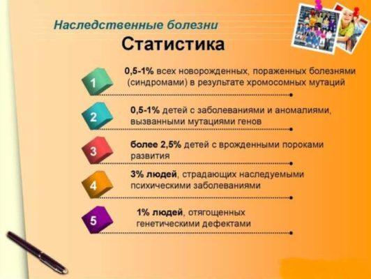 Статистика лор заболеваний