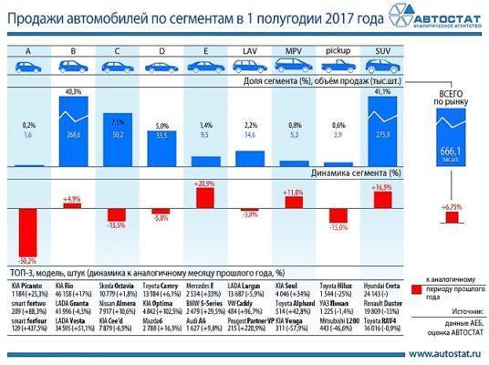 Статистика автомобилей