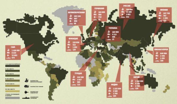 Статистика армий мира