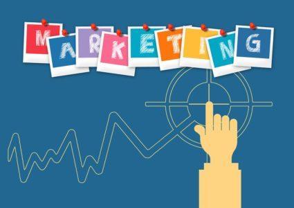 цели рекламы