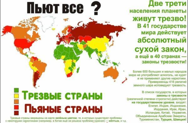 Статистика народов