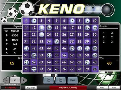 Статистика лотерей Кено