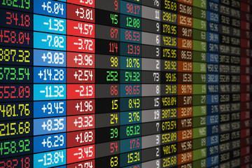 Перспективы фондового рынка