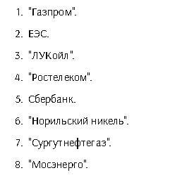 Российские компании