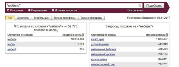 Поисковые запросы в Yandex