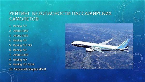 Рейтинг безопасности самолетов