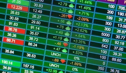 Виды фондовых индексов