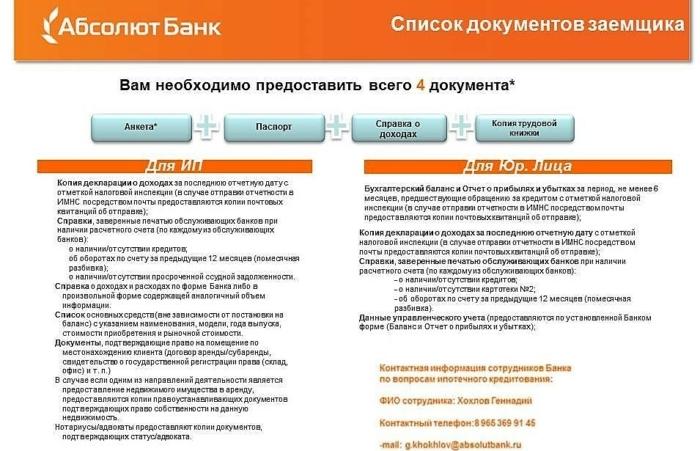 Список документов заемщика