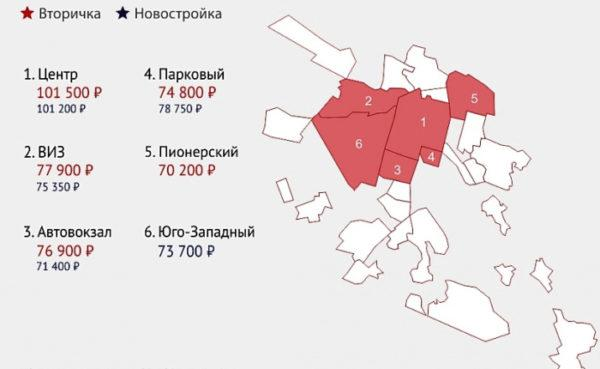 Дорогие микрорайоны Екатеринбурга