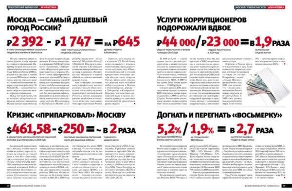 Московский бизнес журнал