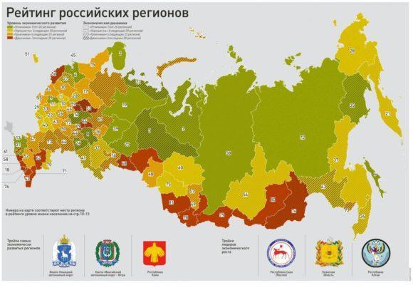 Рейтинг российских регионов