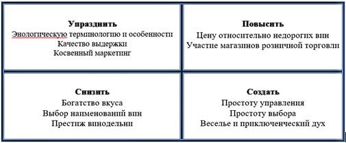 Пример решетки