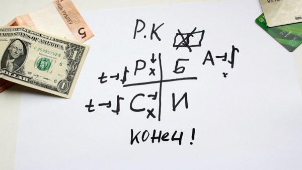книга «Квадрант денежного потока»