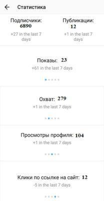 Общая статистика Инстаграм