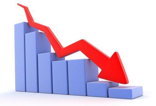 Снижение инвестиционных рисков