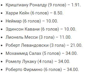 Статистика матчей в лиге чемпионов