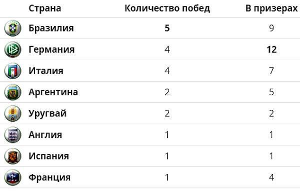 Статистика по футболу испании [PUNIQRANDLINE-(au-dating-names.txt) 49