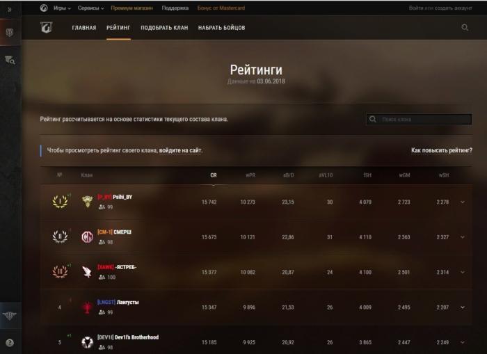 Статистика кланов игроков WoT