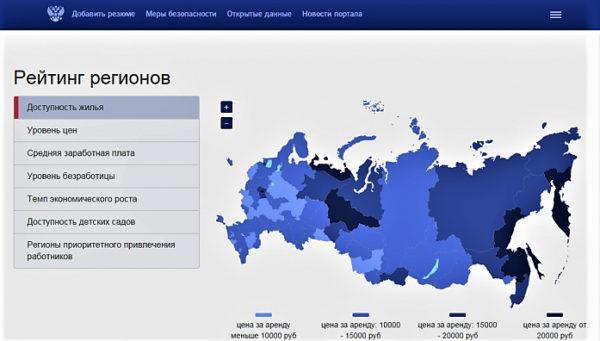 Статистика регионов
