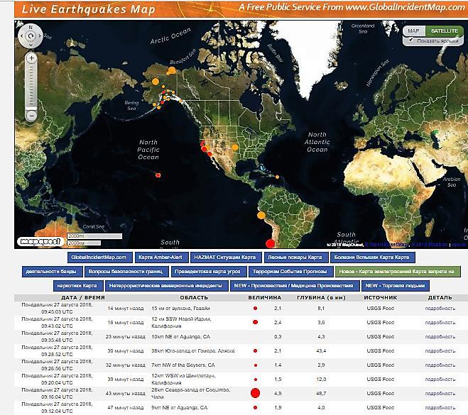 Статистика землетрясений