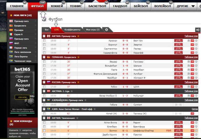 Футбольная статистика онлайн
