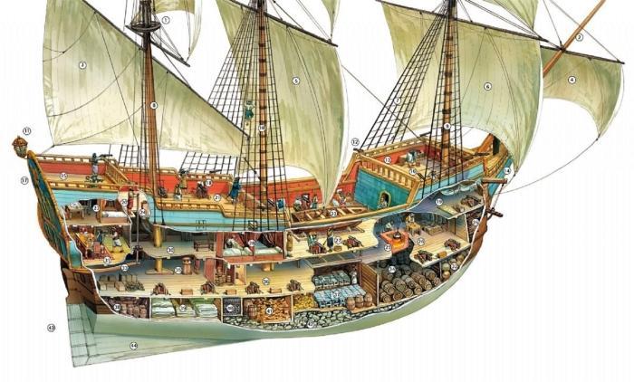 Морская торговля и пиратство