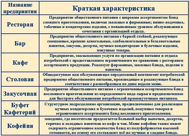 Классификация предприятий