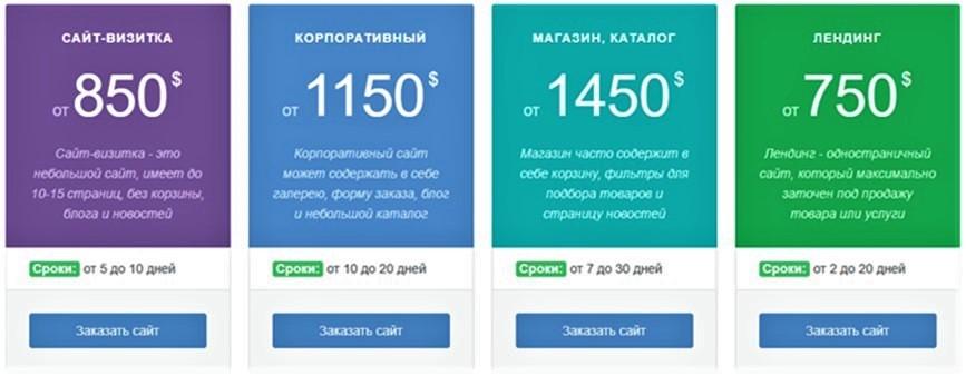 Стоимость продающего сайта