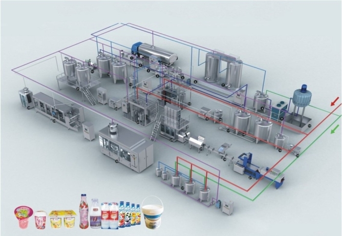 Проектирование молочного завода